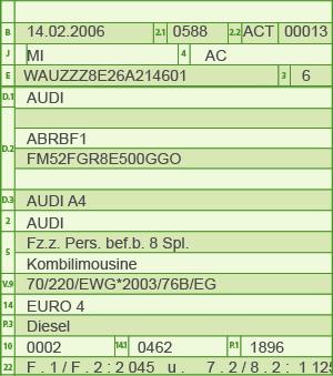 Neuer Fahrzeugschein